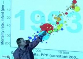 Hans Rosling, at TED, 2007